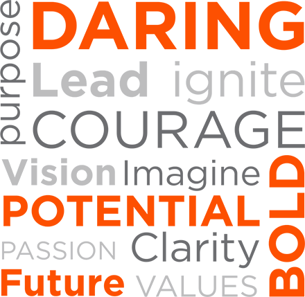 Daring, Courage, Potential, Clarity word image
